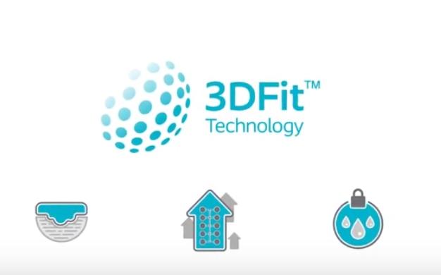 Sehen Sie, wie Biatain Silicone mit 3DFit® Technologie den Hohlraum schließt und Exsudatansammlungen verhindert.